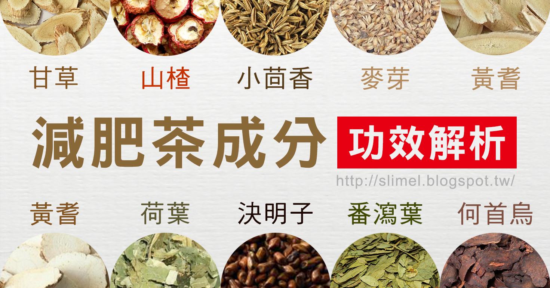 市面上陸續有非常多的店家推出自身的減肥茶,有些廠商更標榜可以快速減肥,但實際上並沒有那麼大的效果而且有些產品還吃出問題,因而造成很多紛爭。  其實了解減肥茶的成份就會了解為何會如此!簡單說明以下常用的減肥茶成份: